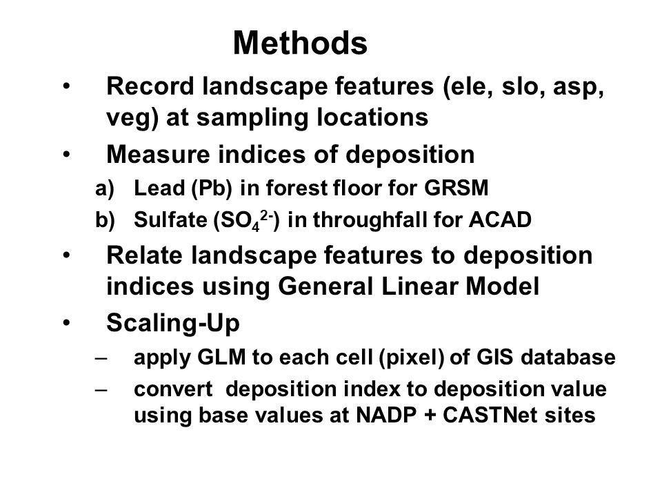 Methods Record landscape features (ele, slo, asp, veg) at sampling locations Measure indices of deposition a)Lead (Pb) in forest floor for GRSM b)Sulf