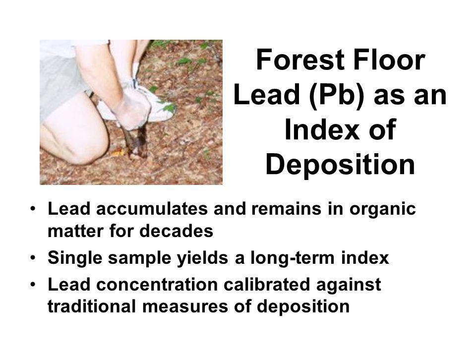 Forest Floor Lead (Pb) as an Index of Deposition Lead accumulates and remains in organic matter for decades Single sample yields a long-term index Lea