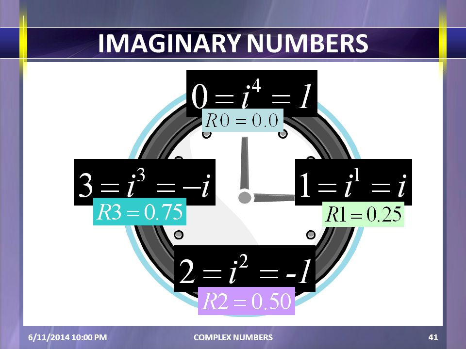 6/11/2014 10:01 PMCOMPLEX NUMBERS41 IMAGINARY NUMBERS