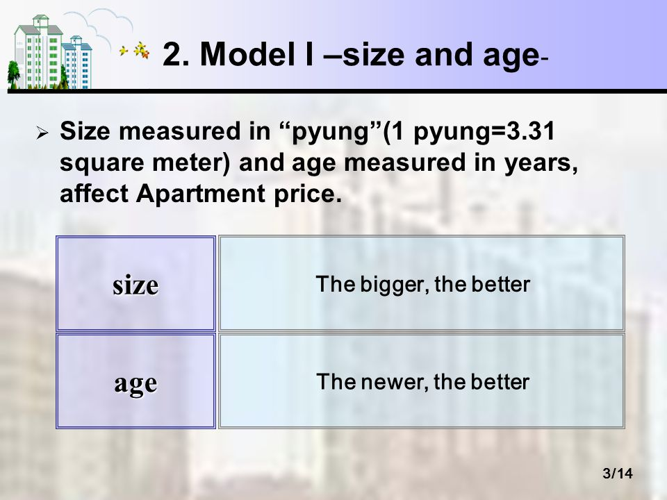 3/14 2. Model I –size and age - Size measured in pyung(1 pyung=3.31 square meter) and age measured in years, affect Apartment price. size The bigger,