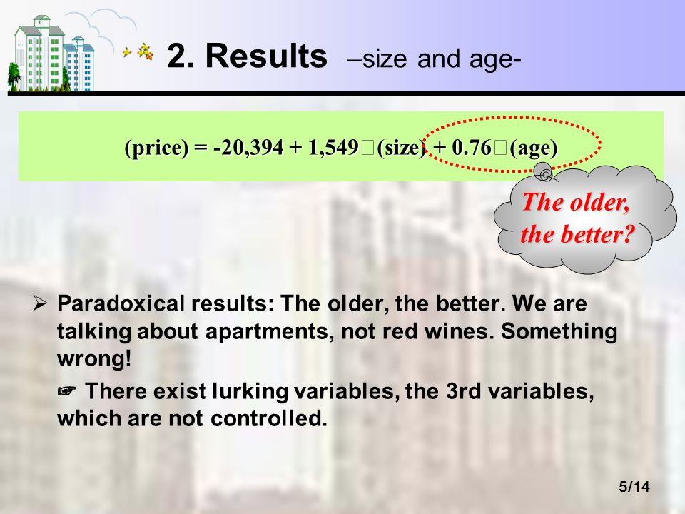 5/14 Paradoxical results: The older, the better. We are talking about apartments, not red wines. Something wrong! There exist lurking variables, the 3