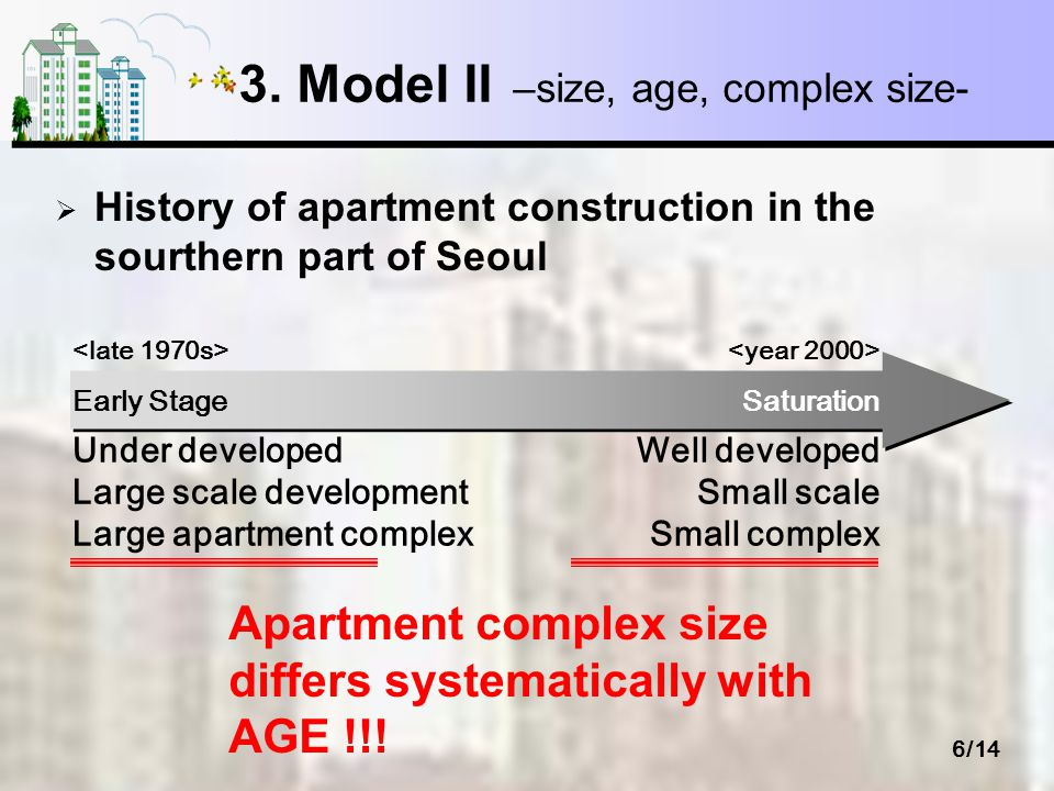6/14 Under developed Large scale development Large apartment complex 3. Model II –size, age, complex size- History of apartment construction in the so