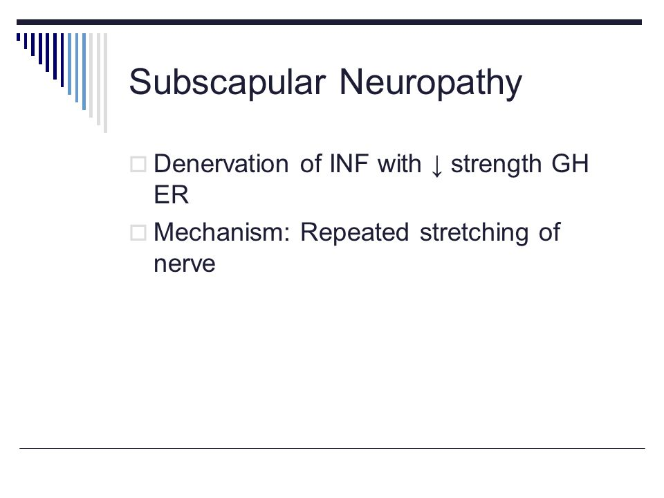 Subscapular Neuropathy Denervation of INF with strength GH ER Mechanism: Repeated stretching of nerve