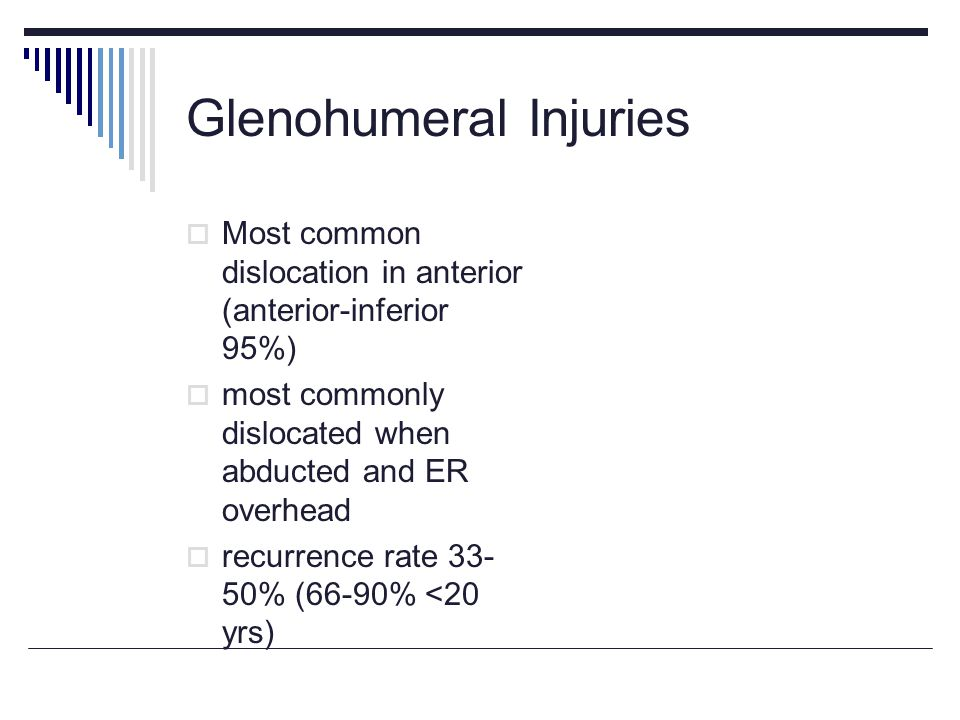 Glenohumeral Injuries Most common dislocation in anterior (anterior-inferior 95%) most commonly dislocated when abducted and ER overhead recurrence rate 33- 50% (66-90% <20 yrs)