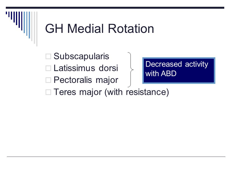 GH Medial Rotation Subscapularis Latissimus dorsi Pectoralis major Teres major (with resistance) Decreased activity with ABD