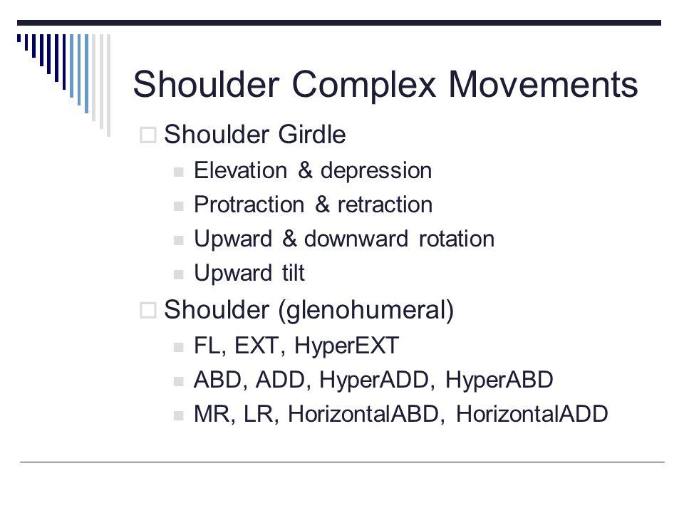 Shoulder Complex Movements Shoulder Girdle Elevation & depression Protraction & retraction Upward & downward rotation Upward tilt Shoulder (glenohumeral) FL, EXT, HyperEXT ABD, ADD, HyperADD, HyperABD MR, LR, HorizontalABD, HorizontalADD