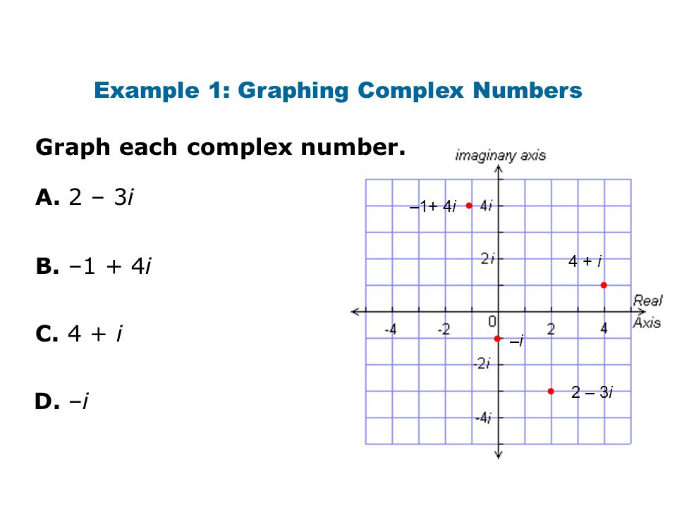Graph each complex number. Example 1: Graphing Complex Numbers A. 2 – 3i B. –1 + 4i C. 4 + i D. –i 2 – 3i –i–i 4 + i –1+ 4i