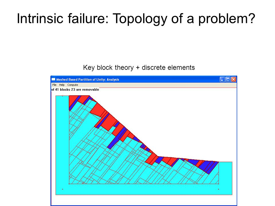 Intrinsic failure: Topology of a problem? Key block theory + discrete elements