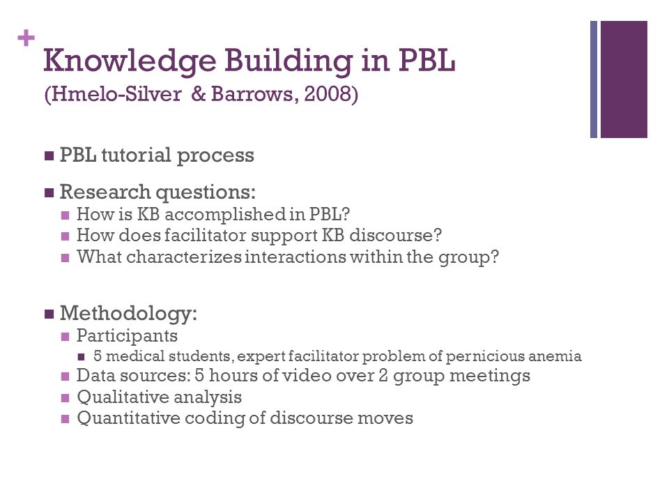 + Knowledge Building in PBL (Hmelo-Silver & Barrows, 2008) PBL tutorial process Research questions: How is KB accomplished in PBL.