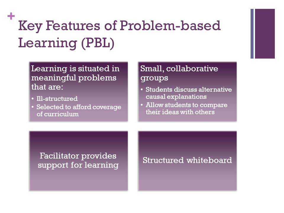 + Goals of PBL Help students develop: Flexible knowledge Effective problem-solving skills Self-directed learning skills Effective collaboration skills Intrinsic motivation