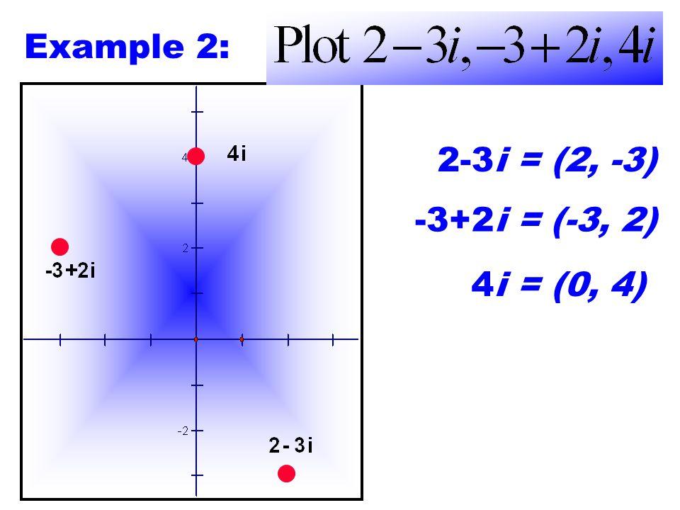 Example 2: 2-3i = (2, -3) -3+2i = (-3, 2) 4i = (0, 4)