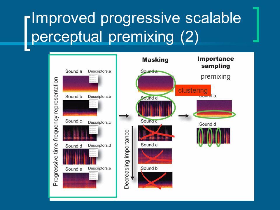 Improved progressive scalable perceptual premixing (2) premixing clustering