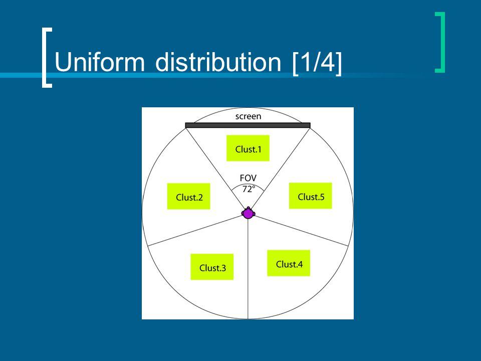 Uniform distribution [1/4]