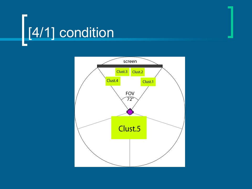 [4/1] condition