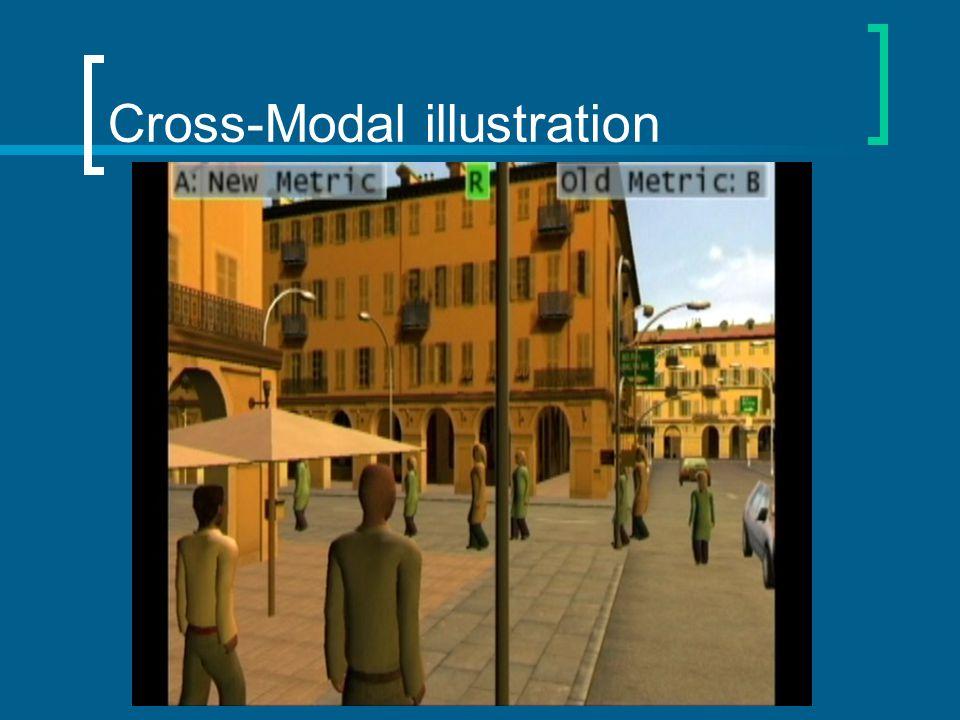 Cross-Modal illustration