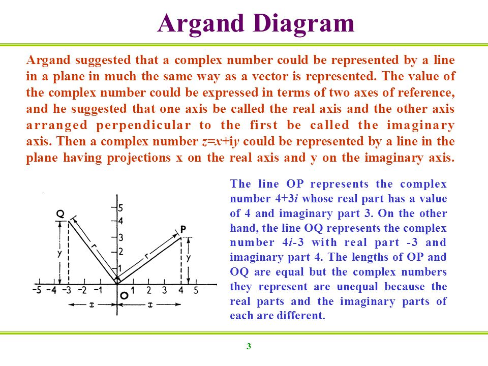 3 Argand Diagram Argand suggested that a complex number could be represented by a line in a plane in much the same way as a vector is represented. The