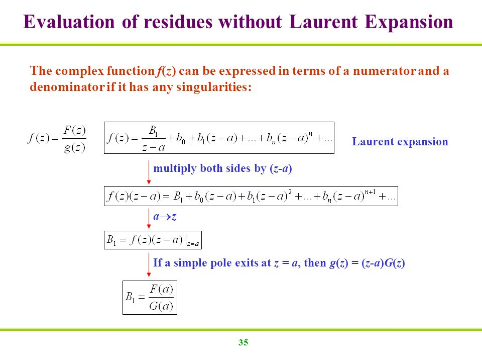 35 Evaluation of residues without Laurent Expansion The complex function f(z) can be expressed in terms of a numerator and a denominator if it has any singularities: If a simple pole exits at z = a, then g(z) = (z-a)G(z) Laurent expansion multiply both sides by (z-a) a z