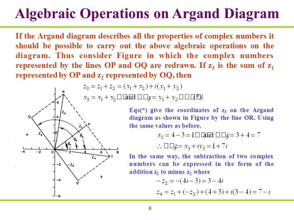 6 Algebraic Operations on Argand Diagram If the Argand diagram describes all the properties of complex numbers it should be possible to carry out the