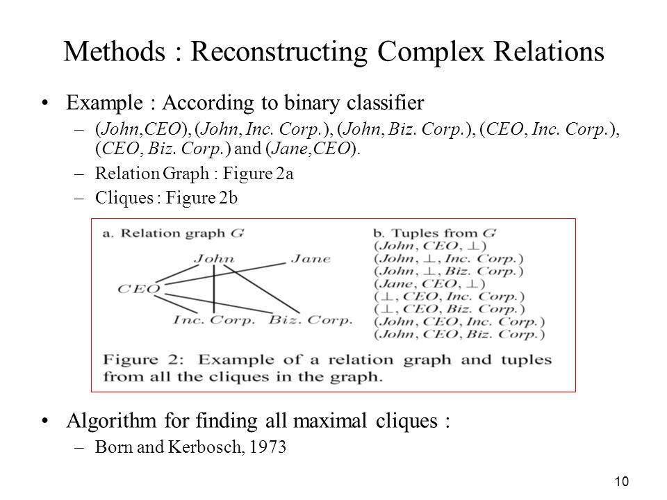 10 Methods : Reconstructing Complex Relations Example : According to binary classifier –(John,CEO), (John, Inc. Corp.), (John, Biz. Corp.), (CEO, Inc.