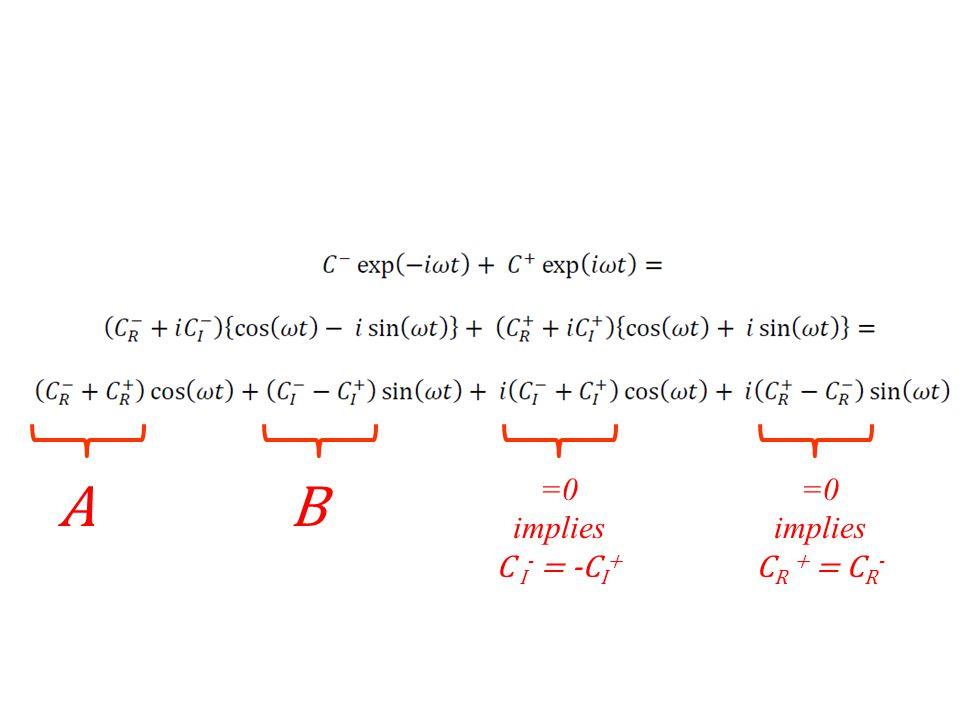 AB =0 implies C I - = -C I + =0 implies C R + = C R -