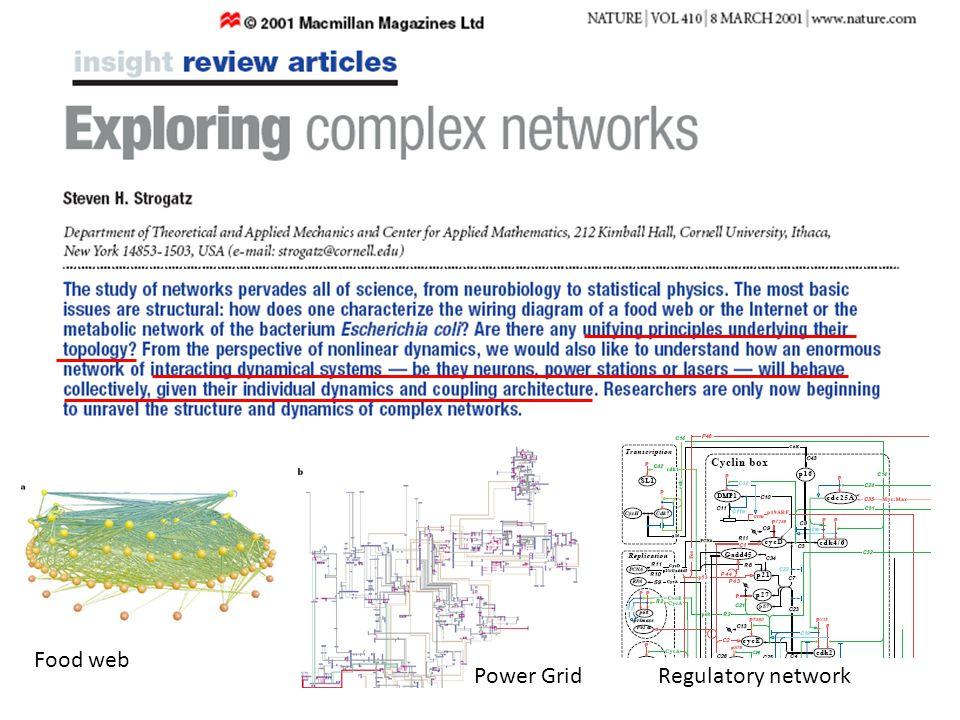 Food web Power GridRegulatory network