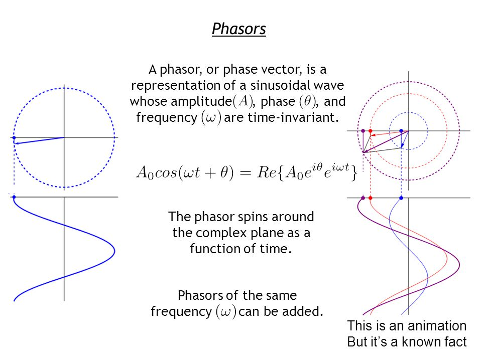 Phasors The phasor spins around the complex plane as a function of time.