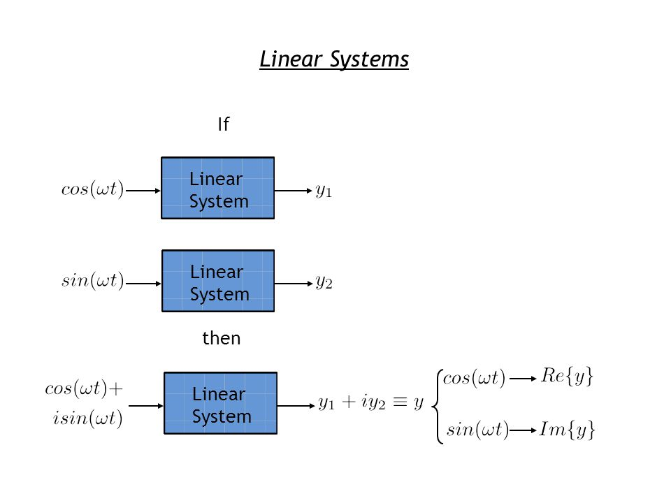Linear Systems If then Linear System Linear System Linear System