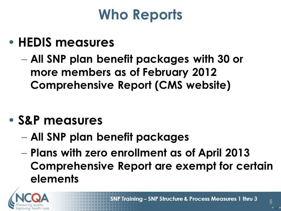 5 SNP Training – SNP Structure & Process Measures 1 thru 3 Who Reports HEDIS measures – All SNP plan benefit packages with 30 or more members as of February 2012 Comprehensive Report (CMS website) S&P measures – All SNP plan benefit packages – Plans with zero enrollment as of April 2013 Comprehensive Report are exempt for certain elements