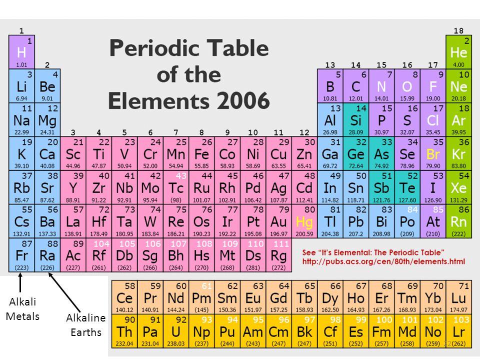 Alkali Metals Alkaline Earths 22