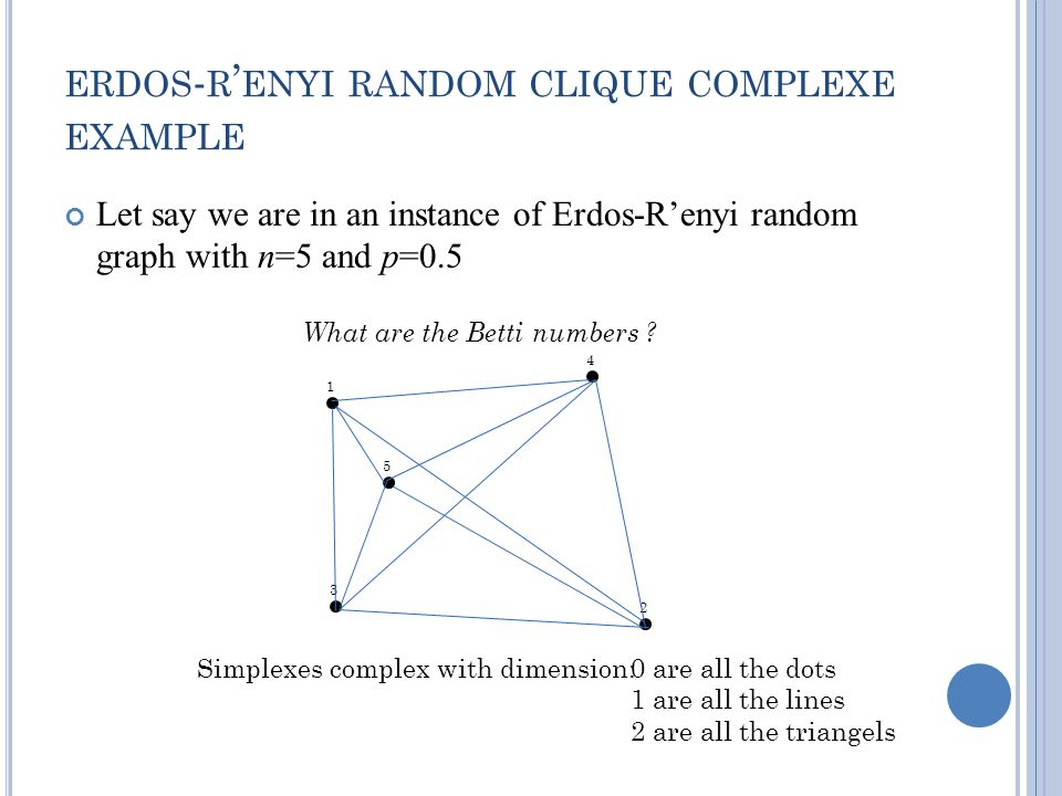 ERDOS - R ENYI RANDOM CLIQUE COMPLEXE EXAMPLE Let say we are in an instance of Erdos-Renyi random graph with n=5 and p=0.5 1 3 2 4 5 Simplexes complex with dimension: 0 are all the dots 1 are all the lines 2 are all the triangels What are the Betti numbers