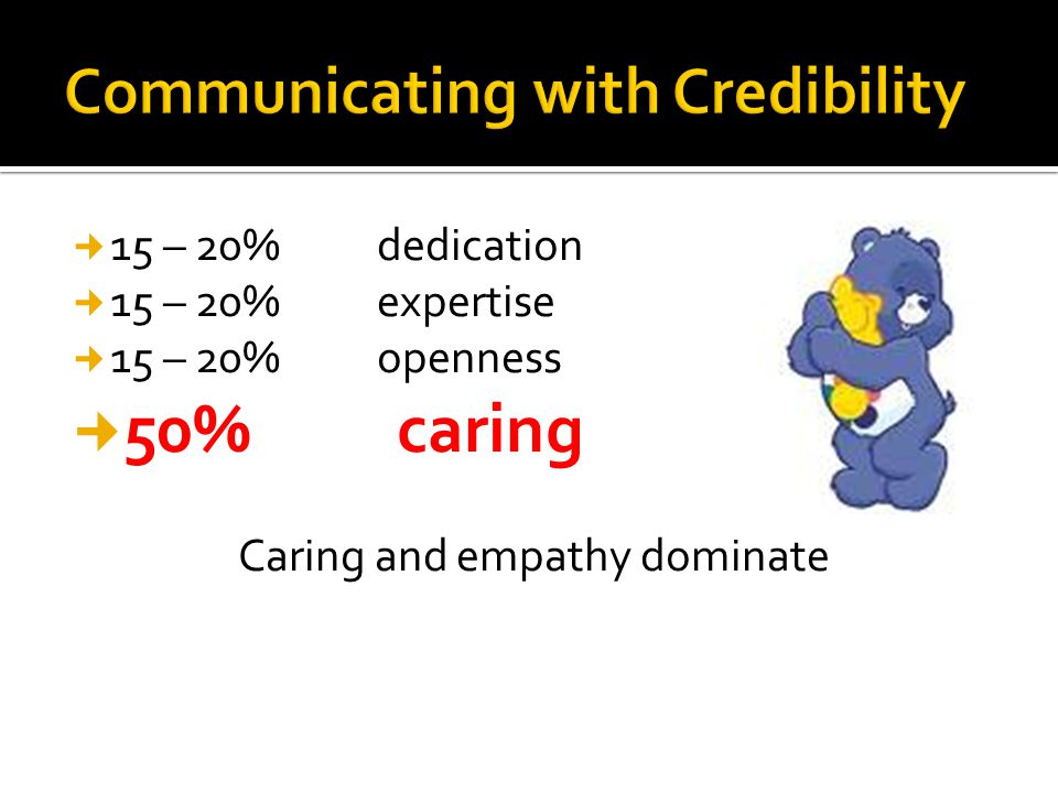 15 – 20% dedication 15 – 20% expertise 15 – 20% openness 50% caring Caring and empathy dominate
