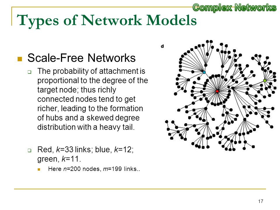 Types of Network Models Scale-Free Networks The probability of attachment is proportional to the degree of the target node; thus richly connected node