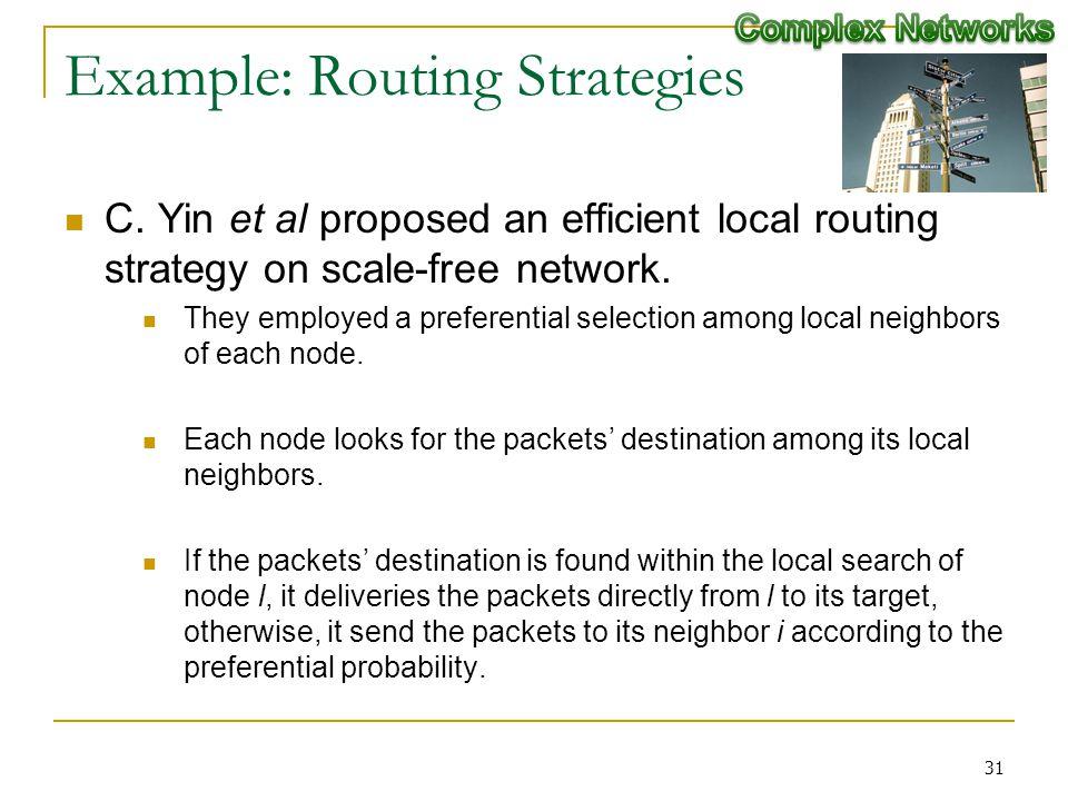 Example: Routing Strategies C.