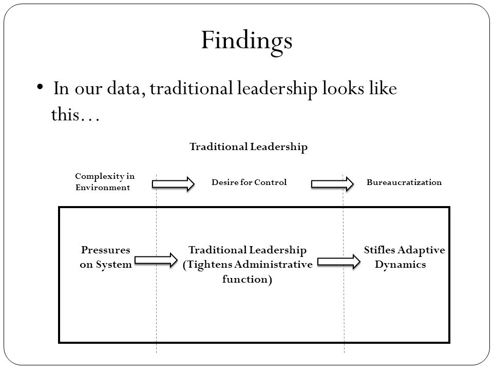 Complexity in Environment Desire for Control Traditional Leadership Bureaucratization Pressures on System Traditional Leadership (Tightens Administrat
