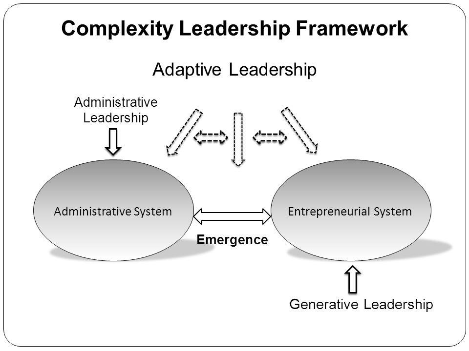 Administrative SystemEntrepreneurial System Emergence Adaptive Leadership Generative Leadership Complexity Leadership Framework Administrative Leaders