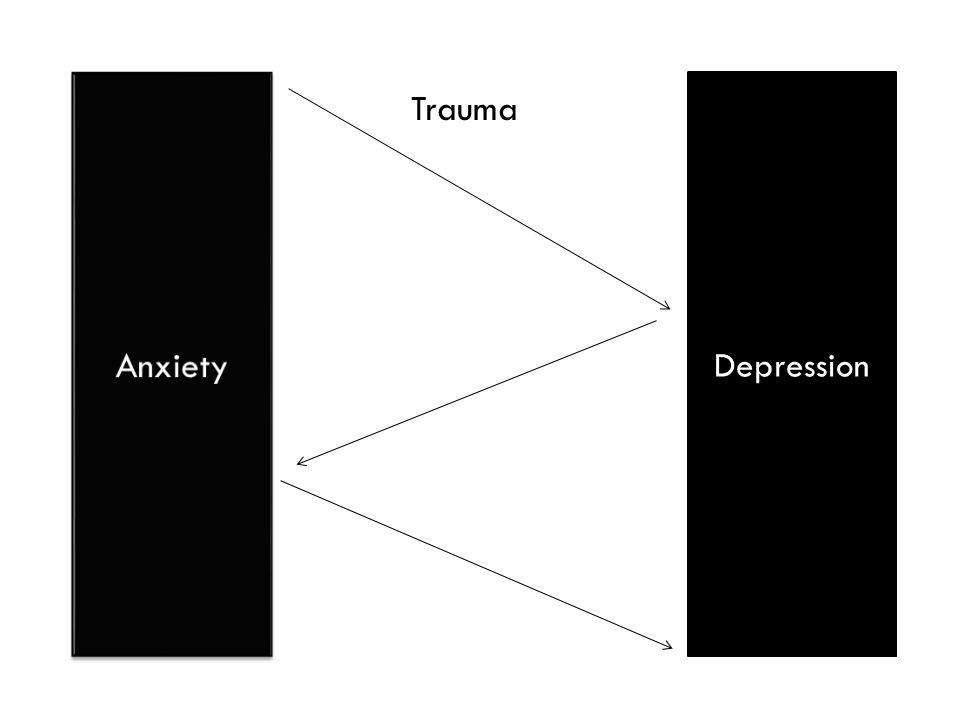 Depression Trauma