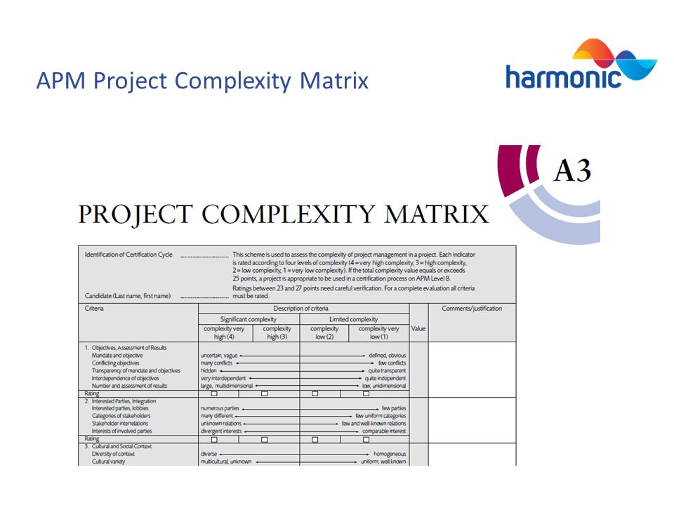 APM Project Complexity Matrix