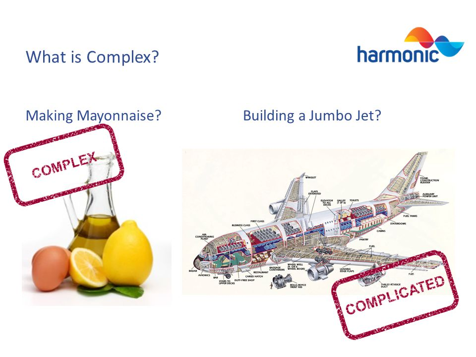 What is Complex? Making Mayonnaise?Building a Jumbo Jet?