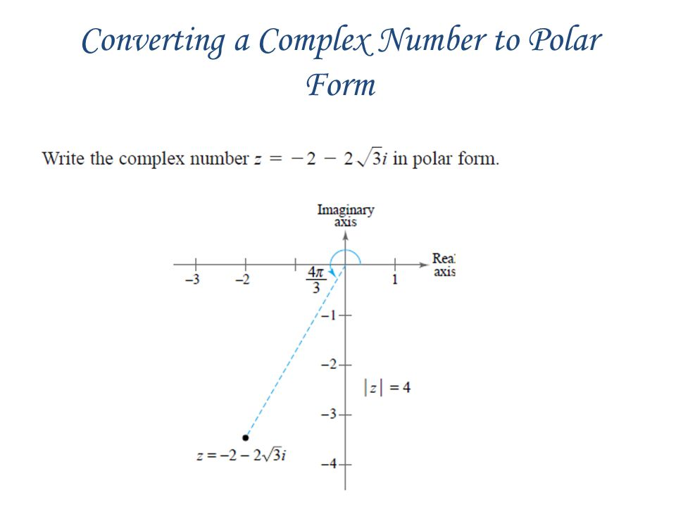 Converting a Complex Number to Polar Form