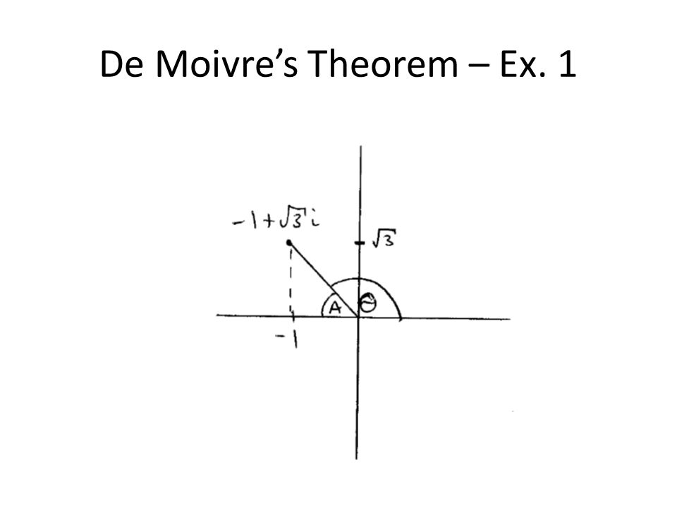 De Moivres Theorem – Ex. 1