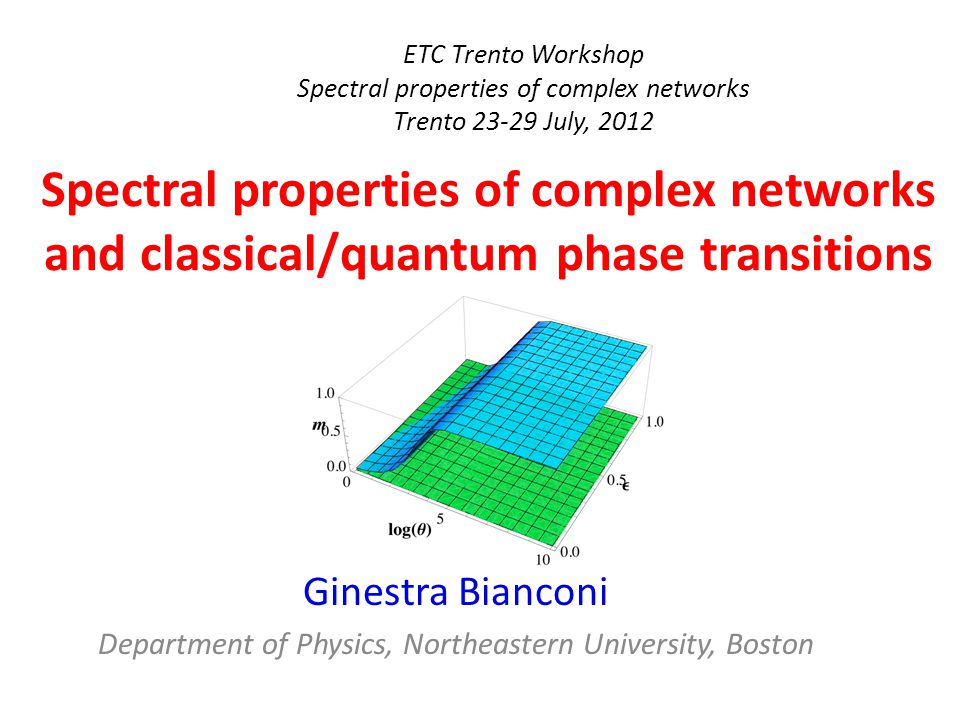 Spectral properties of complex networks and classical/quantum phase transitions Ginestra Bianconi Department of Physics, Northeastern University, Bost