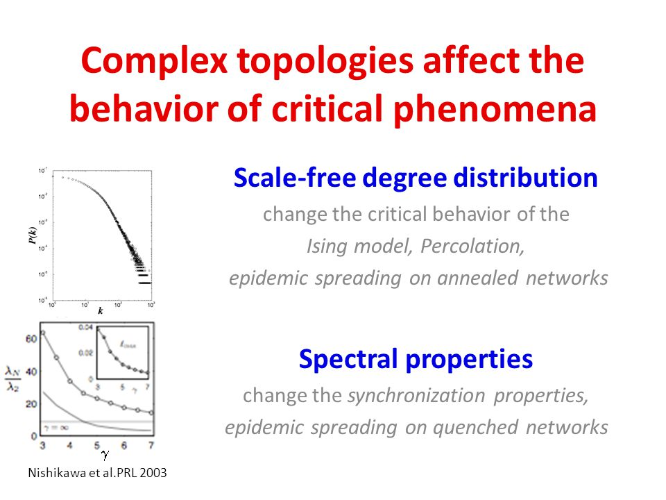 Complex topologies affect the behavior of critical phenomena Scale-free degree distribution change the critical behavior of the Ising model, Percolati