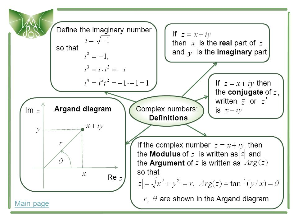 Main page Argand diagram Im Re If the complex number then the Modulus of is written as and the Argument of is written as so that are shown in the Argand diagram If then the conjugate of, written or is If then is the real part of and is the imaginary part Define the imaginary number so that Complex numbers: Definitions