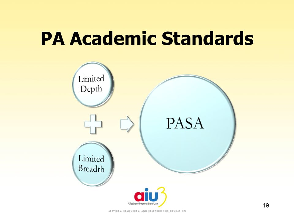 PA Academic Standards 19