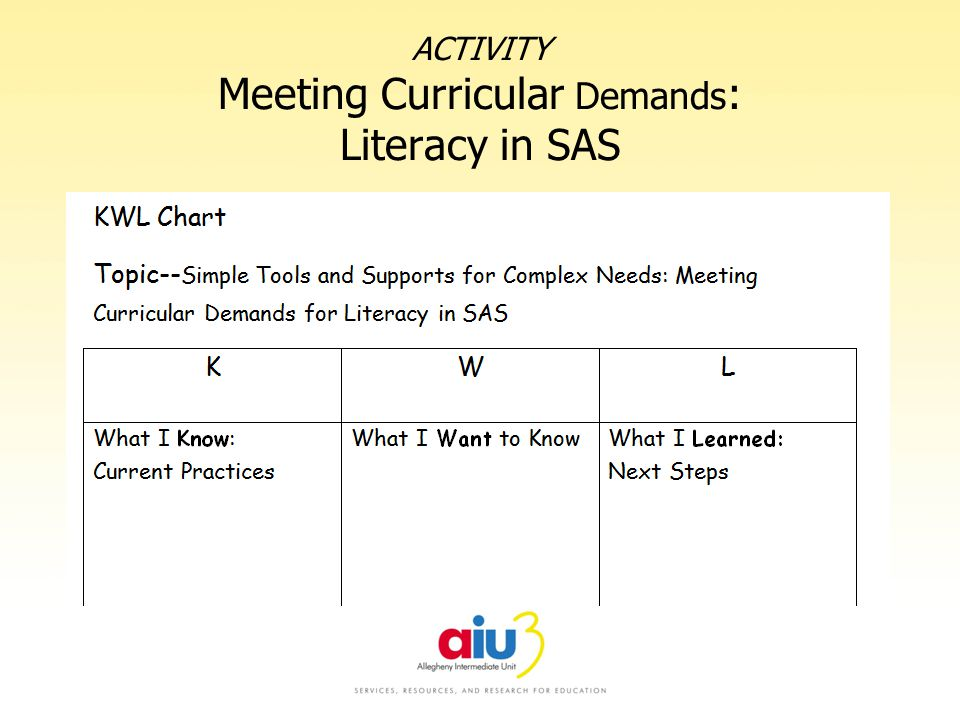 ACTIVITY Meeting Curricular Demands : Literacy in SAS Your Current PracticesWant to Know