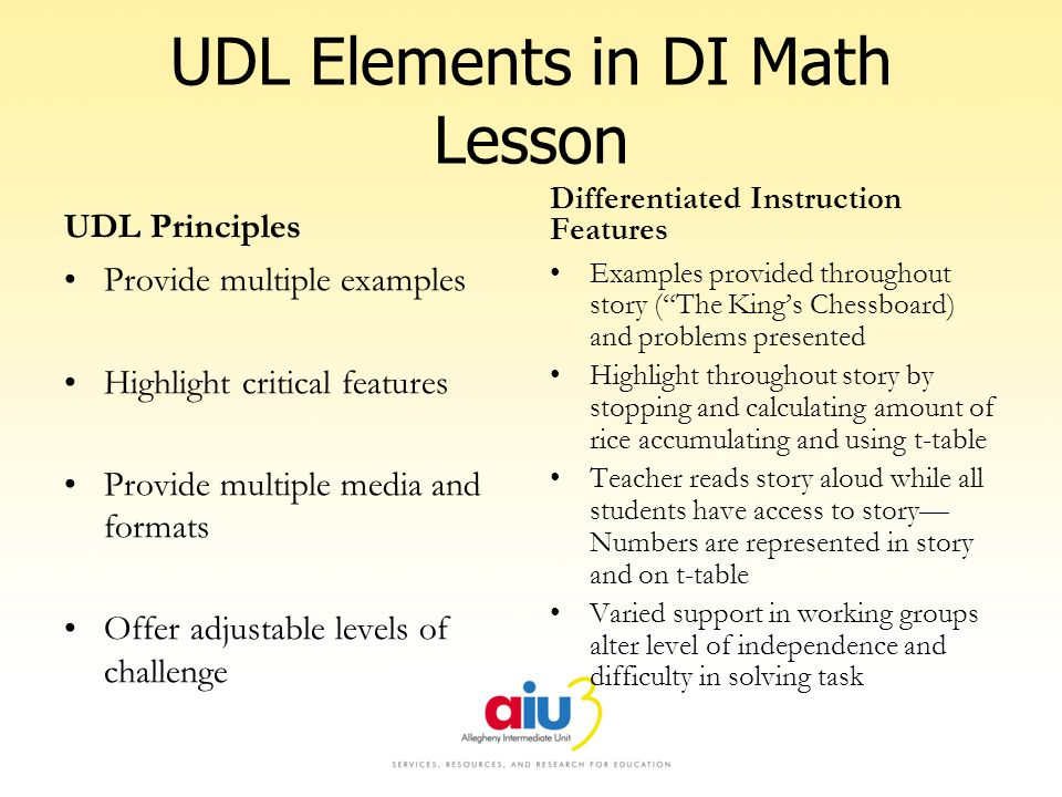 UDL Elements in DI Math Lesson UDL Principles Provide multiple examples Highlight critical features Provide multiple media and formats Offer adjustable levels of challenge Differentiated Instruction Features Examples provided throughout story (The Kings Chessboard) and problems presented Highlight throughout story by stopping and calculating amount of rice accumulating and using t-table Teacher reads story aloud while all students have access to story Numbers are represented in story and on t-table Varied support in working groups alter level of independence and difficulty in solving task