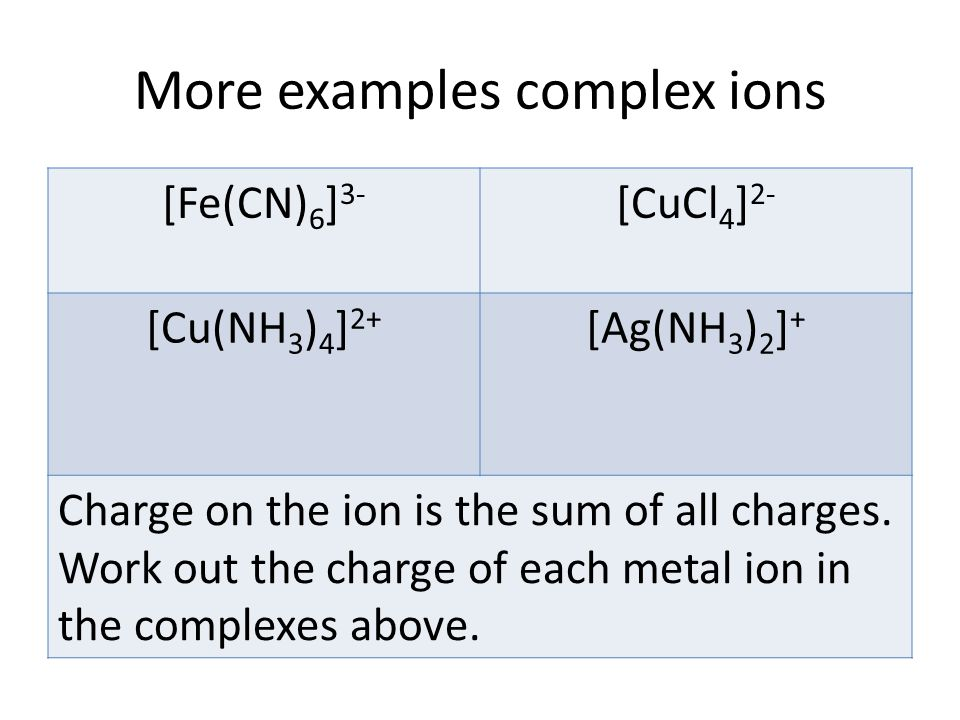 More examples complex ions [Fe(CN) 6 ] 3- [CuCl 4 ] 2- [Cu(NH 3 ) 4 ] 2+ [Ag(NH 3 ) 2 ] + Charge on the ion is the sum of all charges.