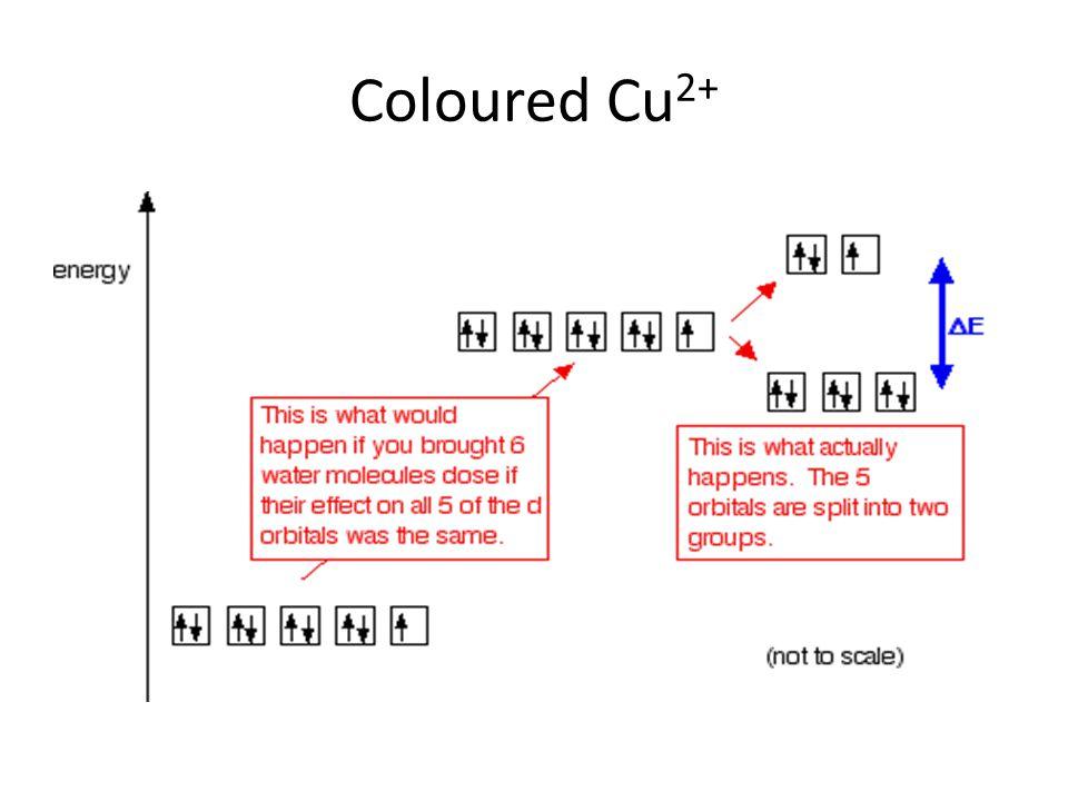 Coloured Cu 2+