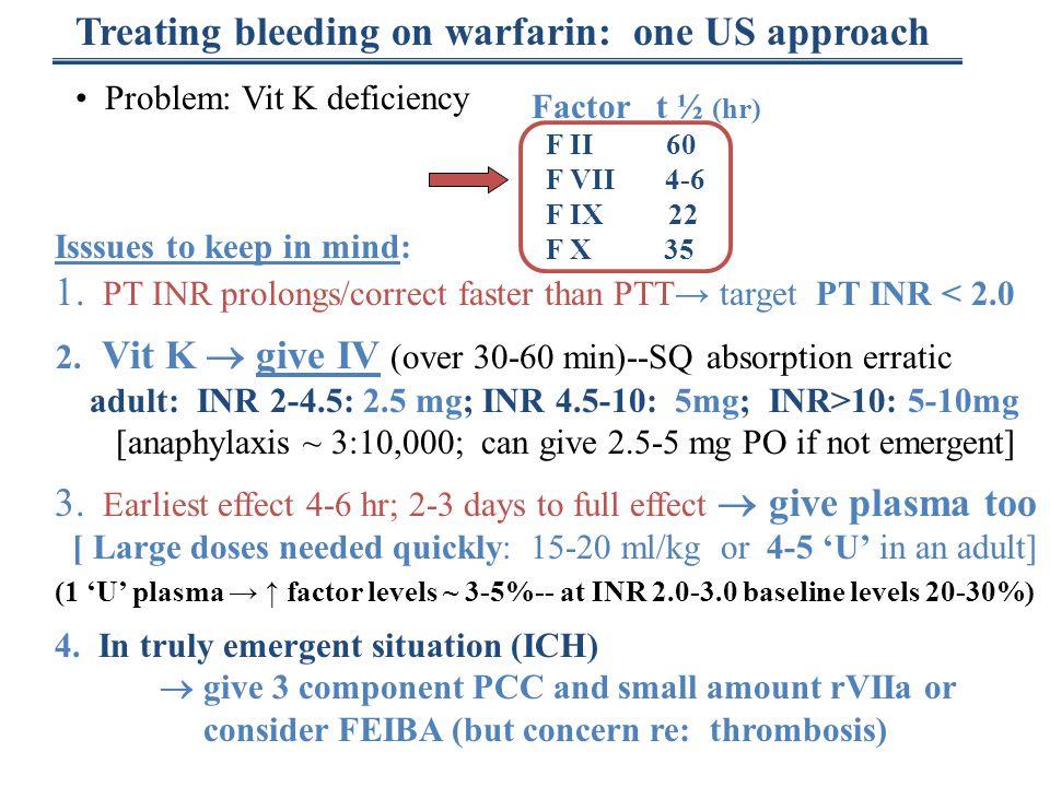 Factor t ½ (hr) F II 60 F VII 4-6 F IX 22 F X 35 Treating bleeding on warfarin: one US approach Problem: Vit K deficiency Isssues to keep in mind: 1.