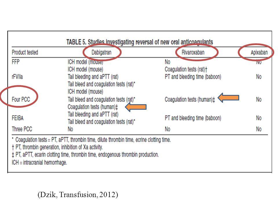 (Dzik, Transfusion, 2012)